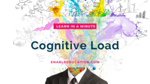 Header graphic for Cognitive Load blog post, shows a person's shoulders but their head is replaced with a chaos of colour and images.